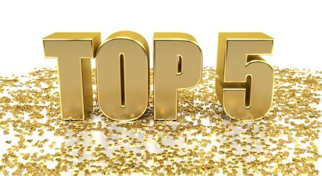 Zahnarzt Krefeld - Zahnarzt Michail Golmann gehört zu TOP 5 aller Zahnarztpraxen in Krefeld